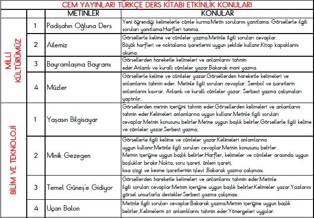 Cem Yayınları Türkçe Etkinlik konuları