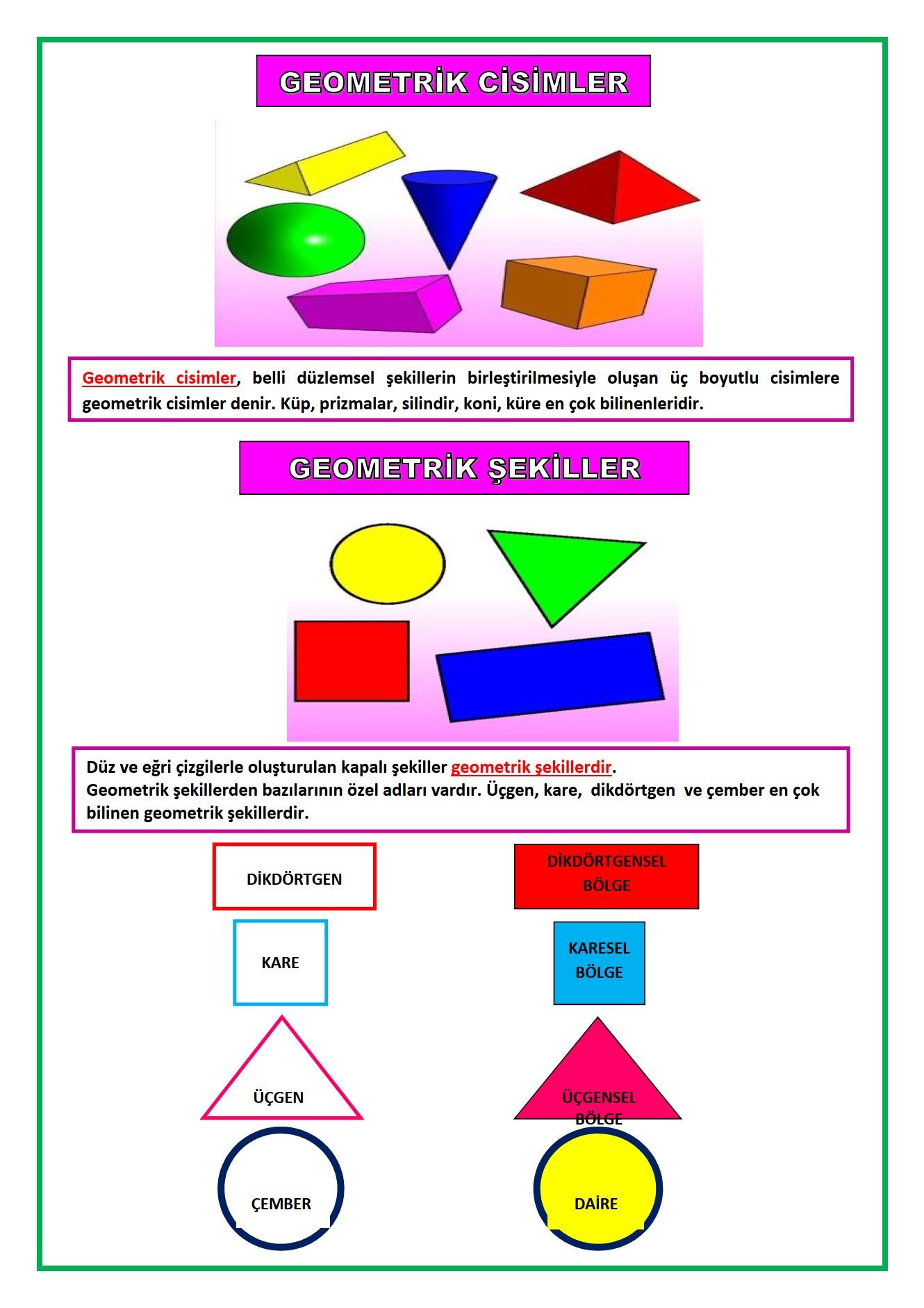 GEOMETRİK ŞEKİLLER VE CİSİMLER KONU ANLATIMI & ETKİNLİK (5 Sayfa)