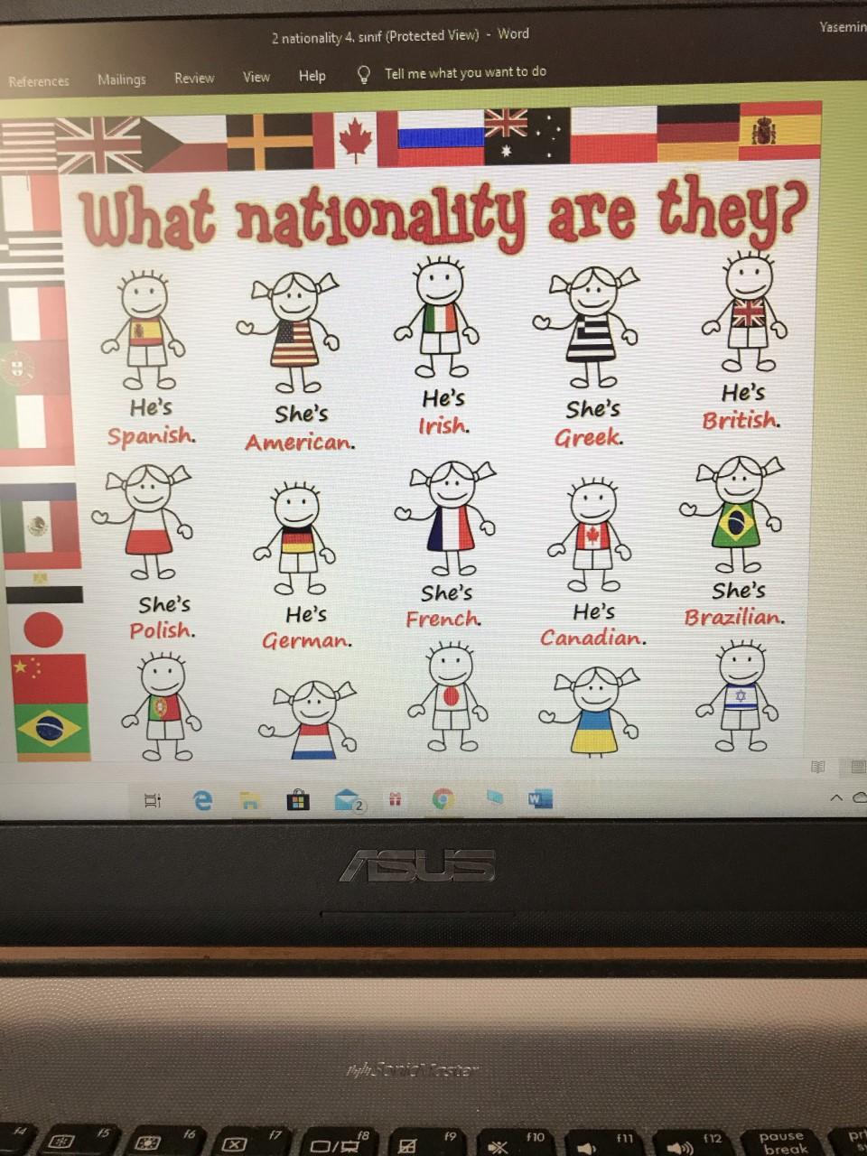 İngilizce 4. Sınıf 2. Ünite Nationality(Milletler)