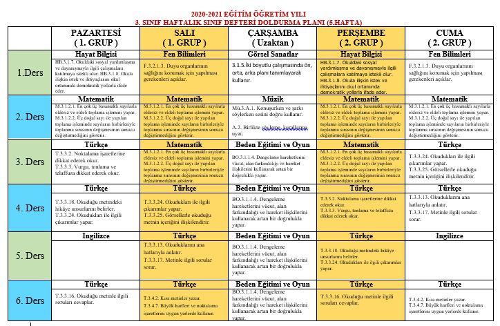 2020-2021  3 Sınıf Haftalık Sınıf Defteri Doldurma Planı ( 5. Hafta )