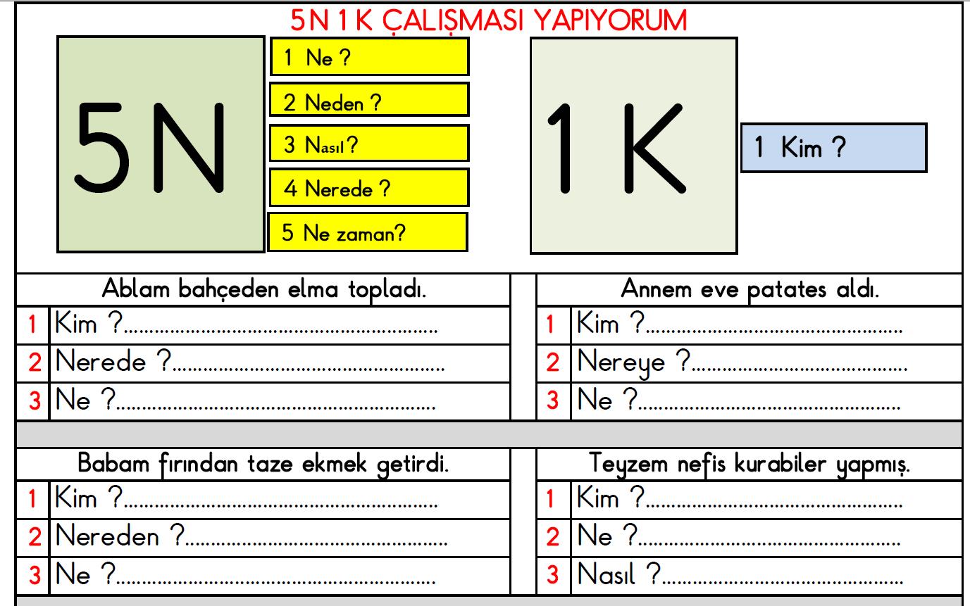 5N1K ÖĞRENİYORUM