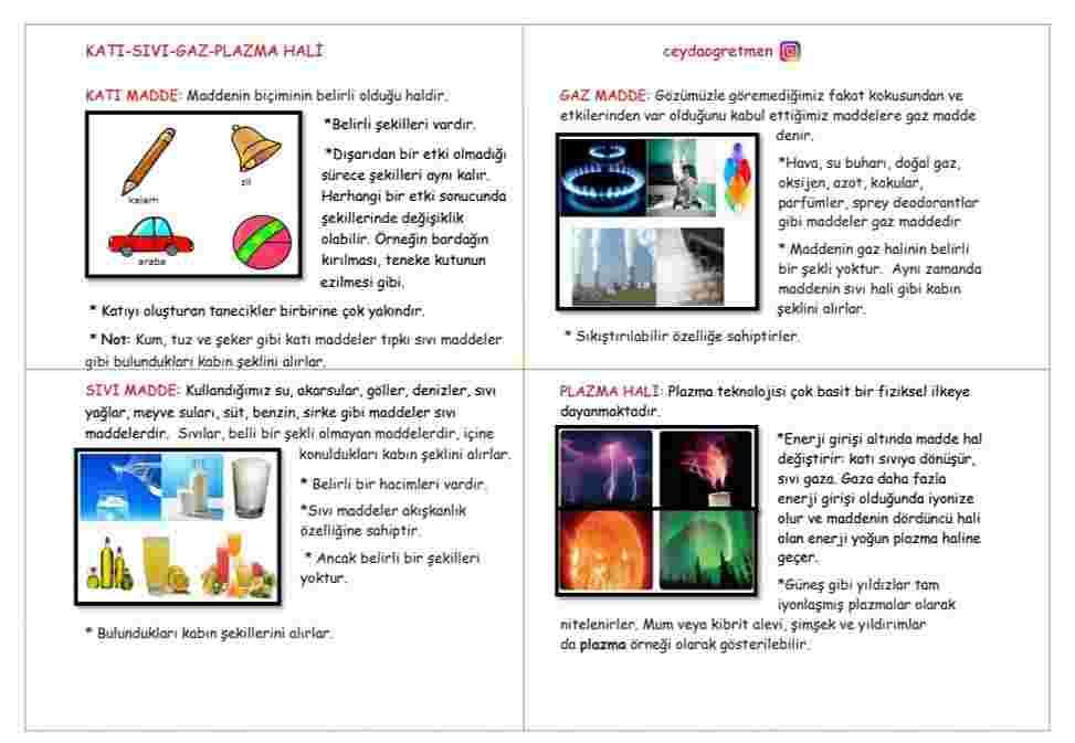 Fen Bilimleri katı sıvı gaz ve plazma
