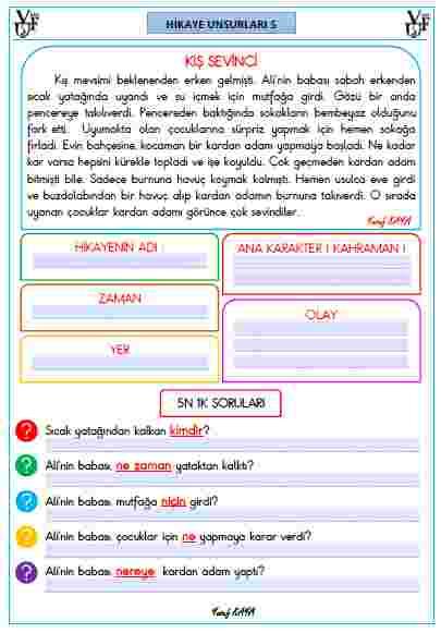 ETKİLEŞİMLİ HİKAYE UNSURLARI- 5N 1K SORULARI 5