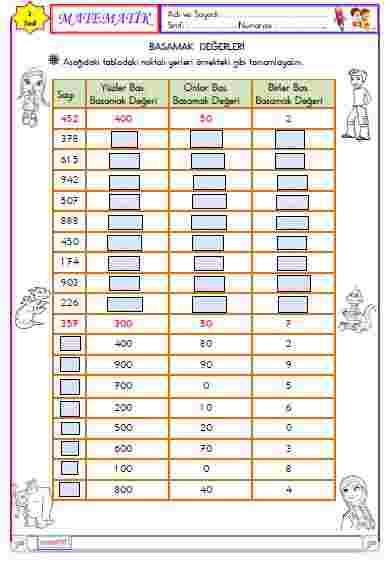 3. Sınıf Matematik - Basamak Değeri 2 ( Etkileşimli )