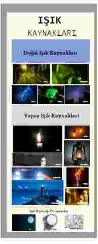 FEN BİLİMLERİ İNFOGRAFİK Işık Kaynakları