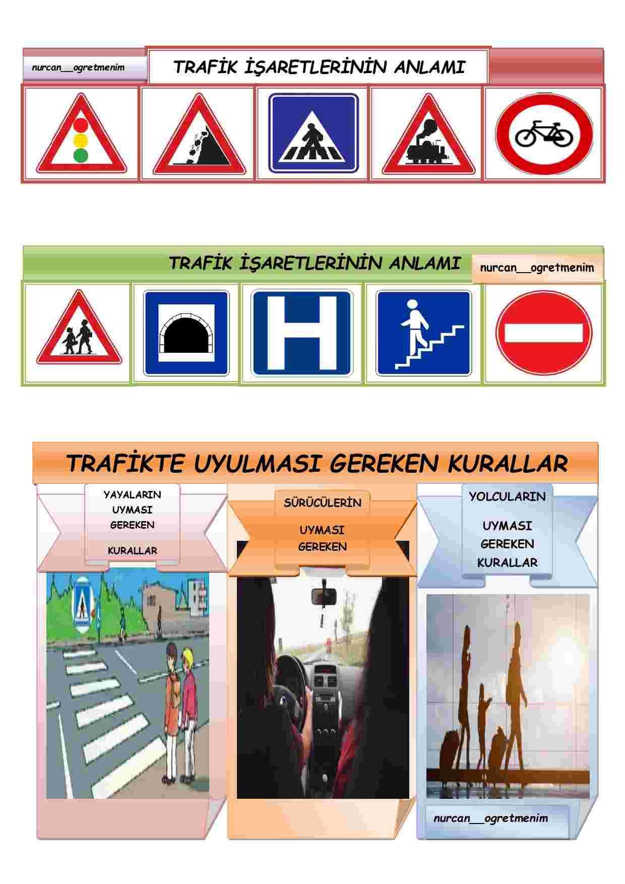 Trafik işaretlerinin anlamı ve trafikte uyulması gereken kurallar