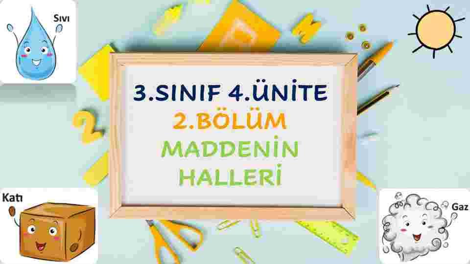 3.SINIF FEN BİLİMLERİ 4.ÜNİTE 2.BÖLÜM MADDENİN HALLERİ SUNUMU