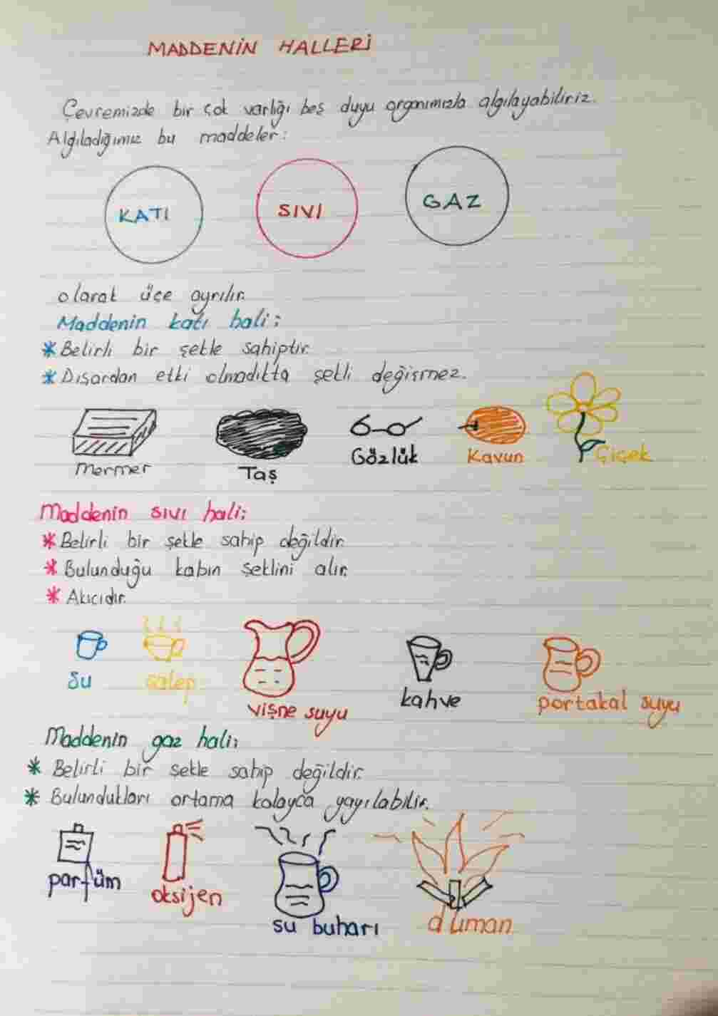 3. Sınıf Fen Bilimleri Maddenin halleri defter notu