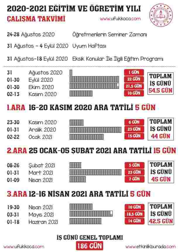 2020-2021 EĞİTİM-ÖĞRETİM YILI İŞ GÜNÜ TAKVİMİ - MEB
