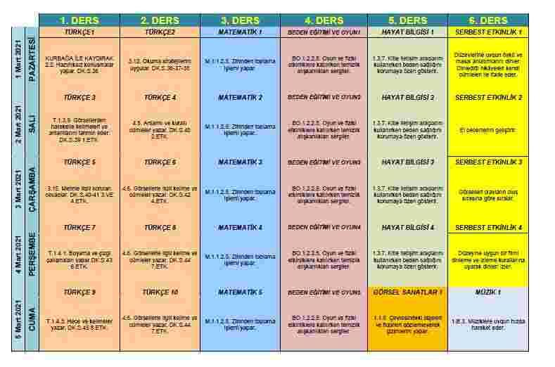 1. SINIF DEFTERİ 1-5 MART