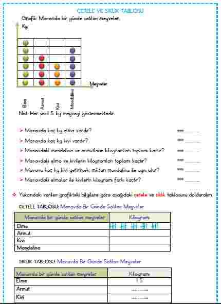 3.SINIF MATEMATİK HAFTA10 TEST1 VERİ TOPLAMA VE DEĞERLENDİRME