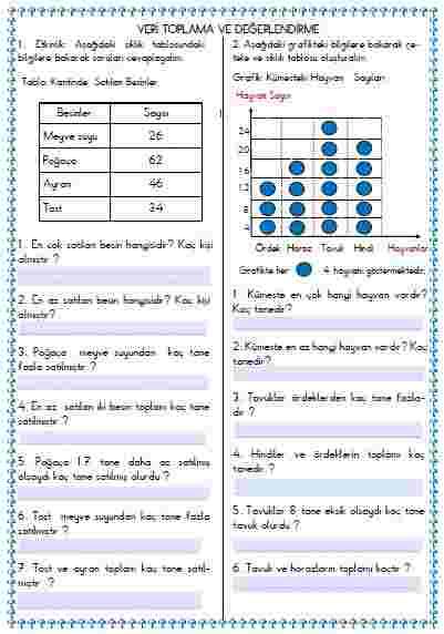 Matematik - Veri , Tablo  6 ( Etkileşimli )